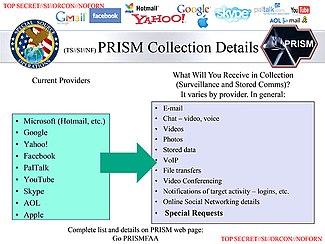 Программу prism программа разведки