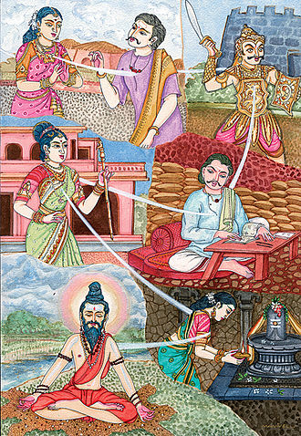 Karma in Jainism - Representation of a soul undergoing reincarnation.