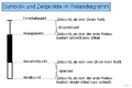RelaisdiagrammSymbolik.png