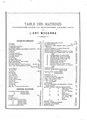 Revue L'Art moderne-1, 1881-1884-3.pdf