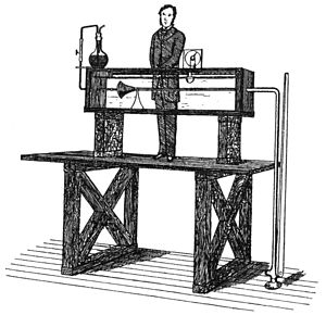 Reynolds number - Osborne Reynolds' apparatus of 1883 demonstrating the onset of turbulent flow. The apparatus is still at the University of Manchester.