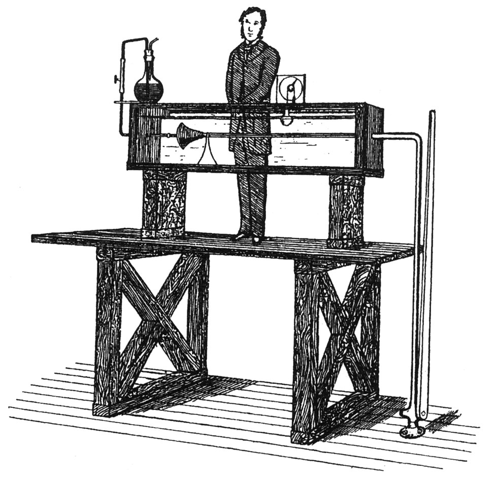 Reynolds fluid turbulence experiment 1883.jpg