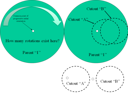 Rotational Orbit v Spin Rotation v spin Parent 1.png