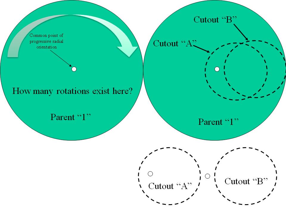 Rotation v spin Parent 1