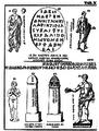 Schrift-Denkmale der Slawen (Wolanski)-5.png
