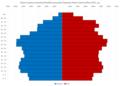 Slavonski Brod-Posavina County Population Pyramid Census 2011 HRV.png