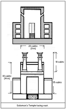 Solomon's Temple - Wikipedia, the free encyclopedia
