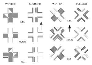 Solar Access Wikipedia