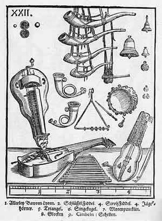 Michael Praetorius - An illustration of several musical instruments from Syntagma Musicum