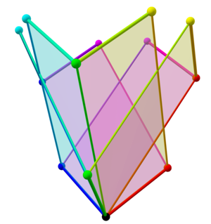 Tree of weak orderings in concertina cube 388.png
