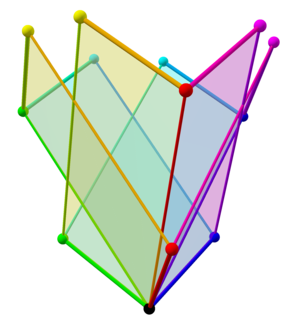 Tree of weak orderings in concertina cube 576.png