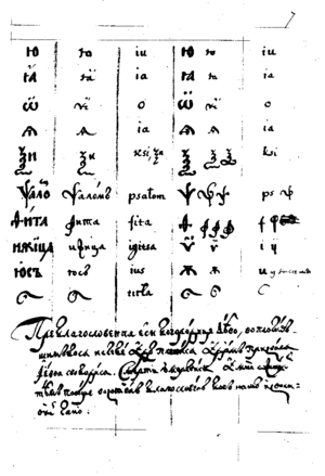 Romanization of Ukrainian - Image: Uzhevych Arras MS 7b
