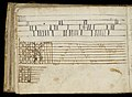 Weaver's Draft Book (Germany), 1805 (CH 18394477-22).jpg