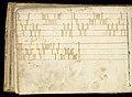 Weaver's Draft Book (Germany), 1805 (CH 18394477-23).jpg