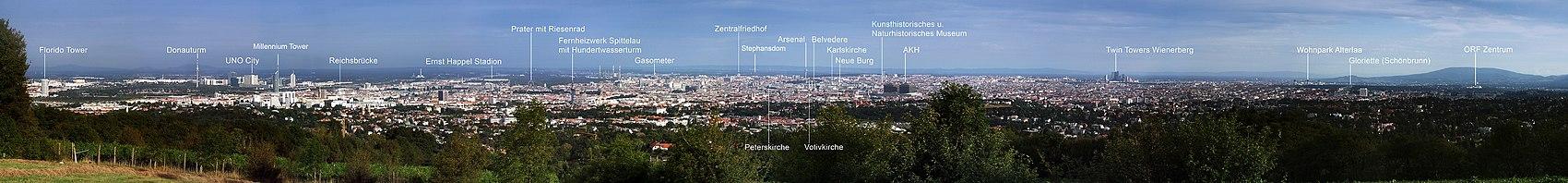 Panorama de Viena.