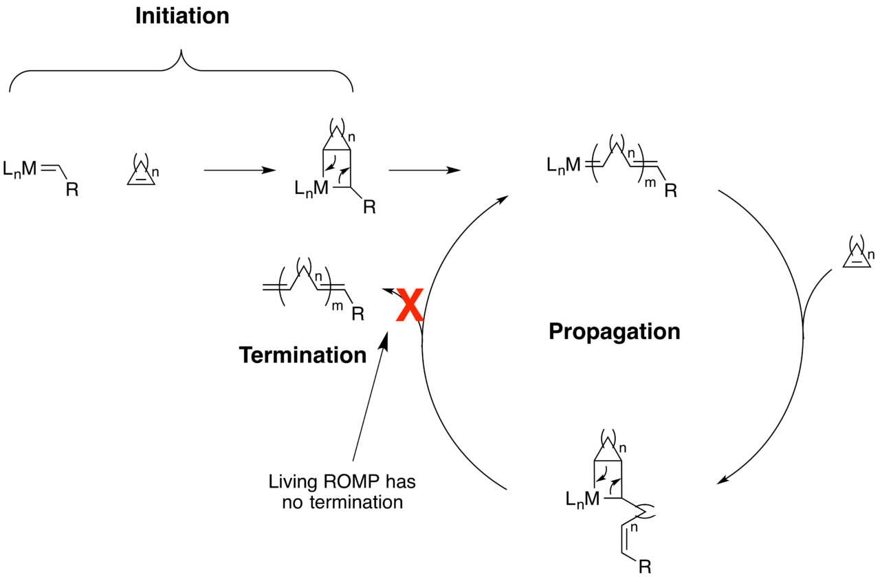 File Wiki Livingromp2 Png 维基百科,自由的百科全书