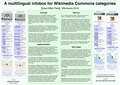 Wikimania2018 CommonsInfobox.pdf