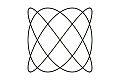 (3-4)Lissajouskurva.jpg