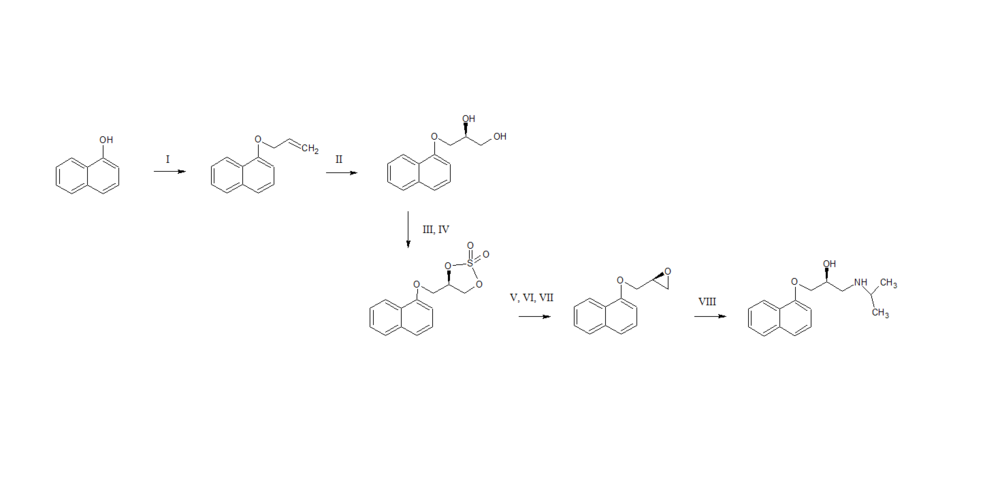 Synthesis of (S)‐propranolol