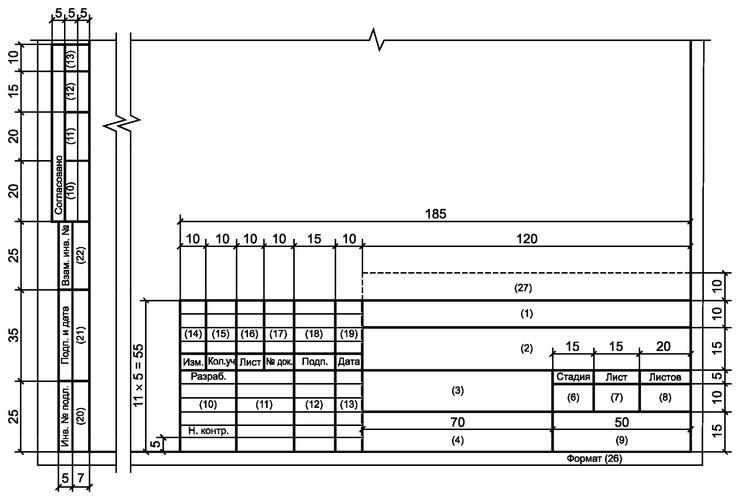 Гост 21. 901-80 спдс. Требования к оформлению проектной.