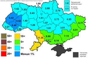 Strong Ukraine - Party support (% of the votes cast) in different regions of Ukraine (in the 2014 election).