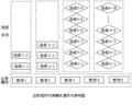 高中数学模块分布 新.png