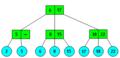 2-3 strom-struktura 3uzly.png