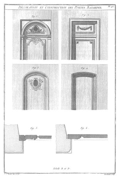 File:A-J Roubo - L'Art du Menuisier - Planche 042.png