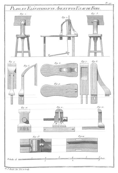 File:A-J Roubo - L'Art du Menuisier - Planche 291.png