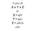 Albert Einstein If A equals success, then the formula is A equals X plus Y and Z.png
