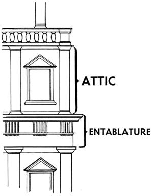 Attic style - Image: Attic A 160 (PSF)