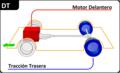 Automotive diagrams 01 es.png