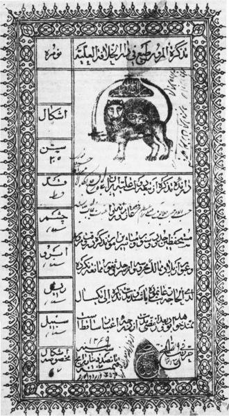 Bahá'u'lláh - Bahá'u'lláh's passport, dated January 1853