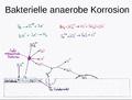 Bakterielle anaerobe Korrosion-Schaubild.png