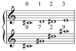 Multiplication (music)