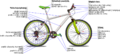 Bicycle diagram (hy).png