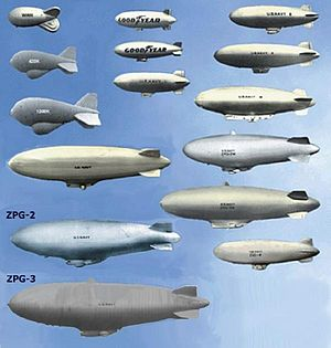 English: Poster photo of US Navy airships