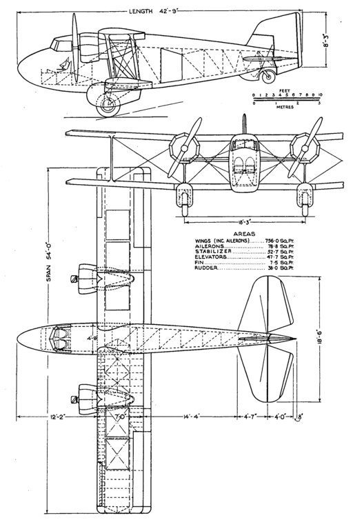 Boulton Paul P.64 Mailplane 3-view NACA-AC-177