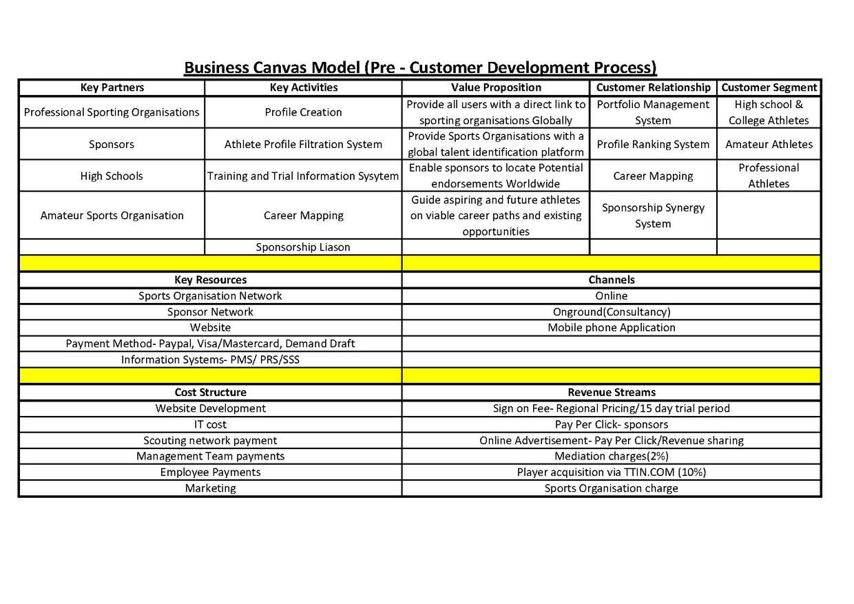 types of community development models pdf
