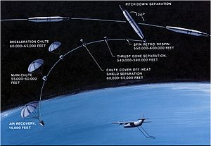 Military satellite - Image showing the recovery process for a Discoverer film canister.