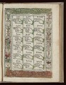 Calandri - Aritmetica, 1491-1492 - 3867066.tif
