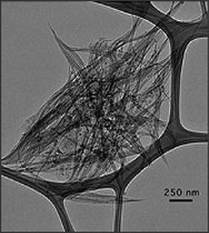 Hydrogen storage - Carbon nanotubes