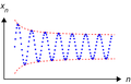 Cauchy sequence illustration2.png