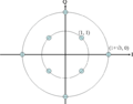 Circular 8QAM.png