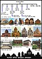 Classification of Bengal Temple Architecture 12.jpg