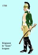 Conti dragons 1786