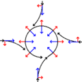 Coriolis effect10.png