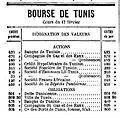 Cotation en Bourse de Tunis de la Banque de Tunisie - La Dépêche Tunisiennne - 18.02.1897.jpg