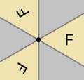 Cyclic symmetry 3.png