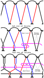 Schematic of first and second row of twists on a djembe